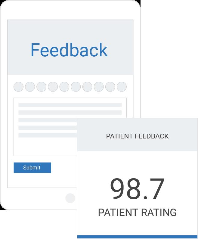Capture Patient Satisfaction