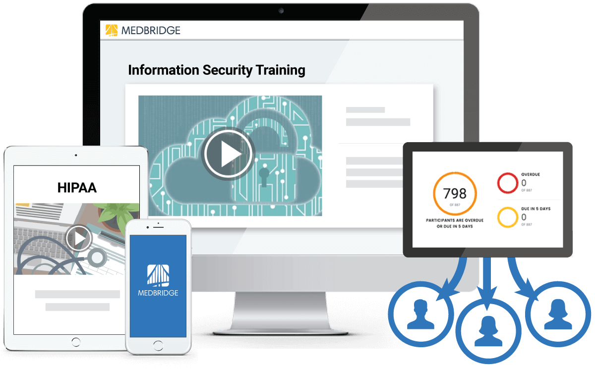 Compliance Training With MedBridge